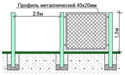 Забор сетка-рабица